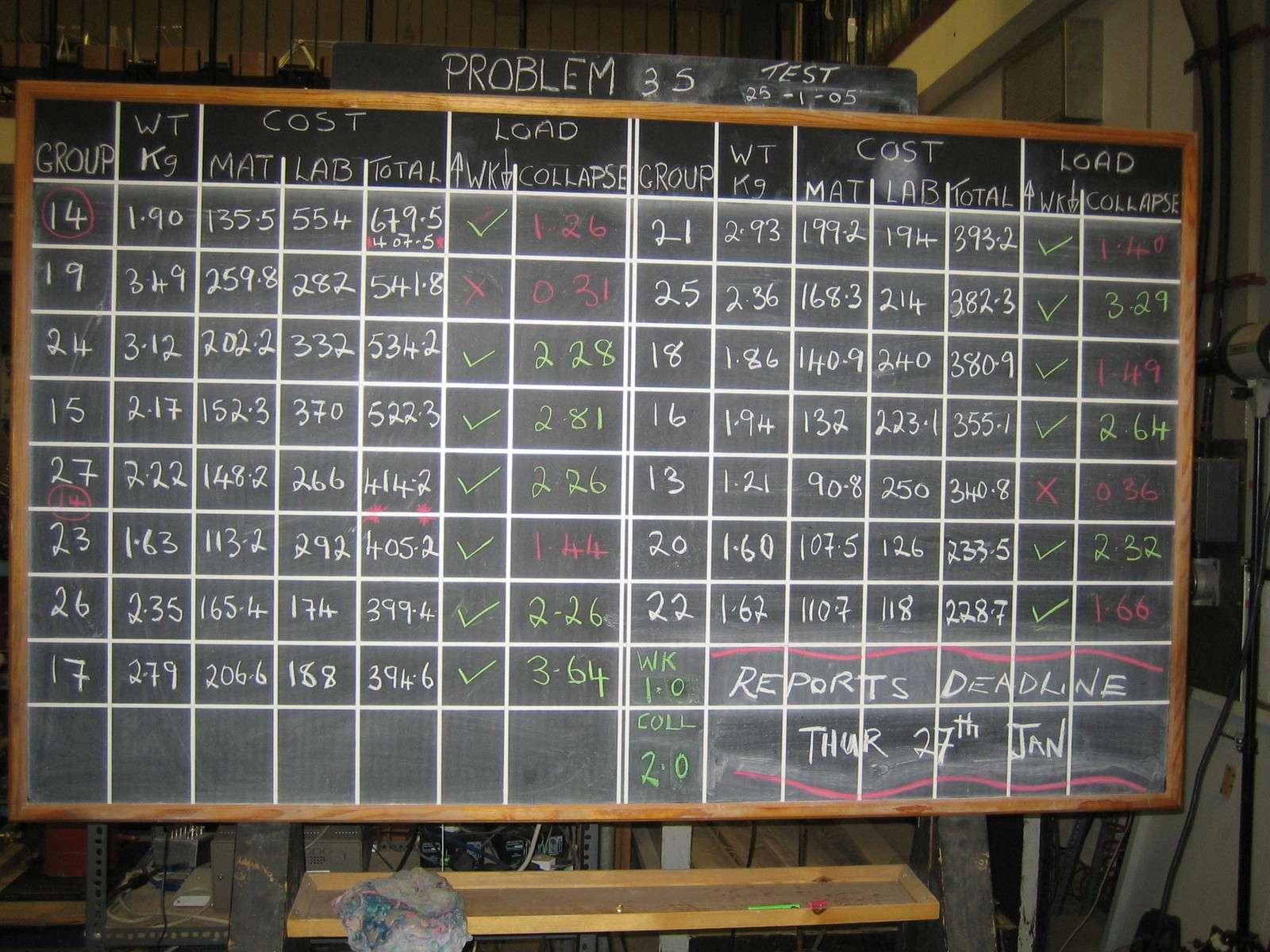 results-board-1425284-1600x1200